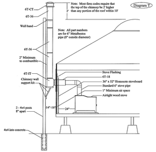 How To Build Wood Stove Chimney Plans Download Diy Queen